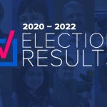 2020 – 2022 Elections Results